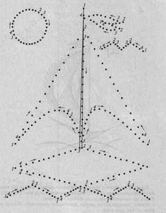 Nerinai.eu - pizzi, ricami, disegni di pizzo, lezioni e consigli - simegrafijos esempi tecnici
