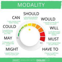 Читайте больше про модальные глаголы на нашем блоге  https://www.facebook.com/englishdom/posts/1612818965421625