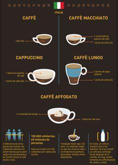 caféItalia Savory Breakfast, Sweet Breakfast, Breakfast Time, Coffee Barista, Coffee Type, Coffee Shop, Wine Drinks, Coffee Drinks, Different Types Of Coffee
