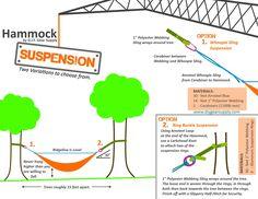 DIY Backwoods Daydreamer Hammock Suspension (Whoopie Slings & Tree Straps)