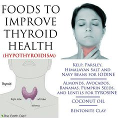 Foods to Improve Thyroid Health- Kelp, Radish, Parsley, Strawberries and Bannanas for iodine. * You can find out more details at the link of the image.