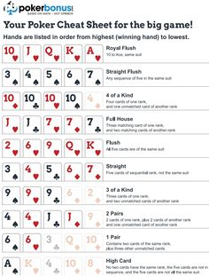 Influential image for printable poker hands
