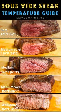 Selecting the right temperature and doneness is the most important step to sous vide cook a steak. Whether you like a super juicy and rare steak, medium, or a well-done steak, sous vide machine provides the precise temperature control. Cooking The Best Steak, Grill Time For Steak, Steak Recipes, Cooking Recipes, Cooking Videos, Crowd Recipes, Healthy Cooking, Cake Recipes, Kitchen