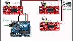 arduino cnc shield v3 0 wiring and pinout youtube cnc rh pinterest com