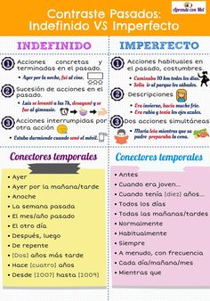 How To Learn Spanish Kids Foreign Language How To Learn Spanish Classroom Spanish Notes, Spanish Basics, Study Spanish, Spanish Phrases, Spanish Grammar, Spanish Vocabulary, Spanish Language Learning, Spanish Lessons, Spanish English