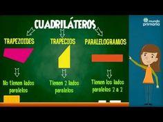 Figuras planas: clasificación de cuadriláteros - YouTube