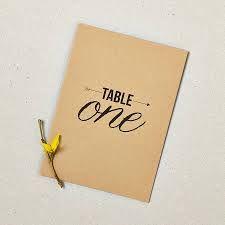 .Table card idea