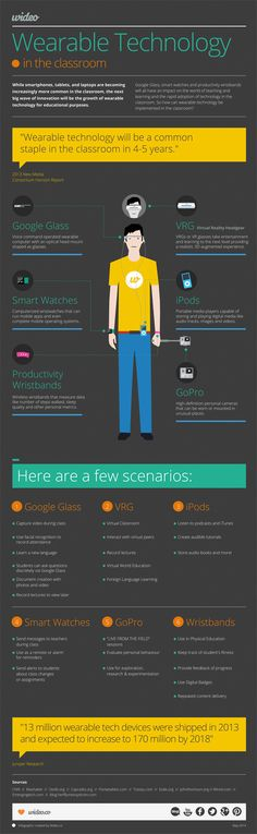 Infographic Wearable Technology in the Classroom | Infographics Creator