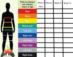 The time is now to begin your transformation! All YOU have to do is start!!! Grab a tape measure and pen, and lets get a starting point to track your success! The printable diagram shows you all the spots you should measure. Within a few weeks of following the program and proper diet you …