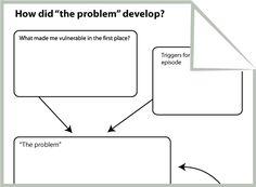 Case Conceptualisation / Formulation Worksheets | Psychology Tools