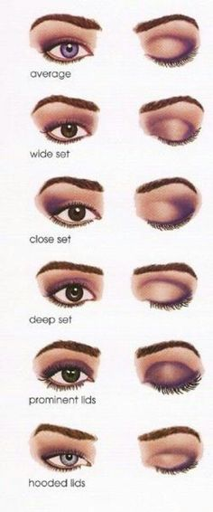 Shadow placement by eye shape.