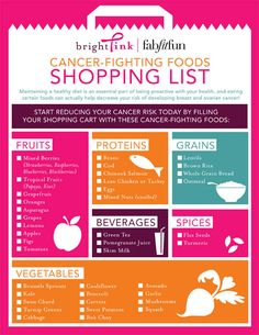 Cancer Fighting Foods Shopping List