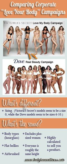 """Comparing corporate """"love your body"""" campaigns.  Click through for more."""
