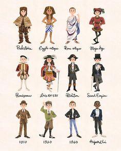 L'armoire aux costumes, hommes