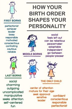 How Your Birth Order Shapes Your Personality ~ http://personalitybuzz.com/how-your-birth-order-shapes-your-personality/