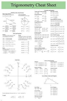 TRIGONOMETRY Cheat Sheet Poster USER FRIENDLY educational Brand New. Will ship in a tube. - Multiple item purchases are combined the next day and get a discount for domestic and in Math Cheat Sheet, Cheat Sheets, Maths Formulas List, Math Formula Chart, Maths Solutions, Physics And Mathematics, Physics Notes, Math Notes, Math Help