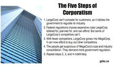 Corporatism is not capitalism or free market Market Economy, Global Economy, The Five, Free Market, Economics, Politics, How To Plan, Liberty, Morality