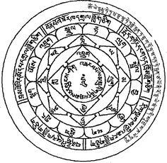20 Пять для тела, речи, ума, качеств и активности Tibetan Mandala, Symbols, Peace, Art, Art Background, Kunst, Performing Arts, Sobriety, Glyphs