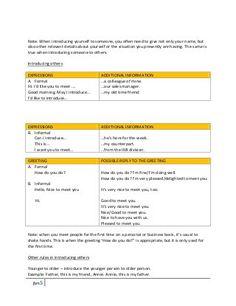 13 days call center training module by Pamantasan ng Lungsod ng ...