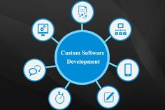 This is evidential from the fact that more and more companies are coming with their skills and offering custom software development services. Outsourcing custom software development not only saves time but also a healthy and balanced amount of money. Security Guard Services, Security Companies, Trade Finance, Financial Analysis, Business Goals, Web Application, Best Web, Business Website, Marketing