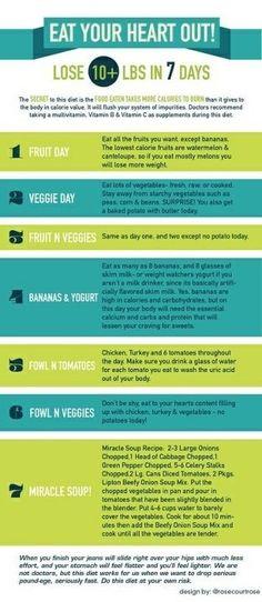 Easy diet plan!