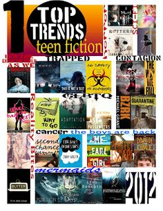 TLT: Teen Librarian's Toolbox: Top 10 Tuesday: Trend Watch