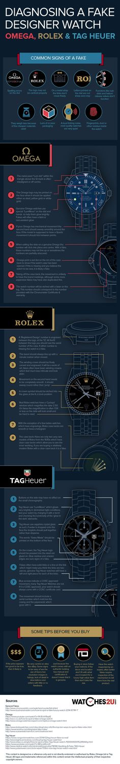 Spotting A Fake Rolex, Omega Or Tag Heuer Watch, Infographic