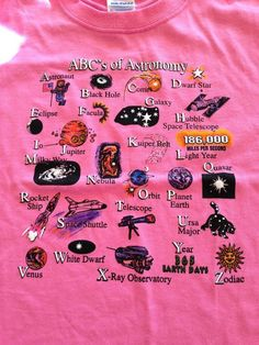 The ABCs of astronomy. Great for kids. Already knew what all of them were