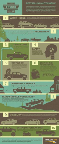 """""""I Love My Truck"""" Infographic for roadloans.com by Philip Elliott"""