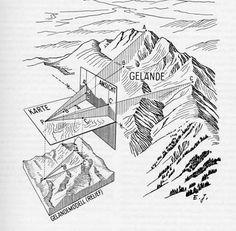 Zusammenschau von Geländeansicht, Karte und Geländemodell (Relief). Aus: Ed. Imhof: Gelände und Karte. Erlenbach bei Zürich 1950; 1958 oder 1968.