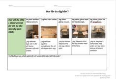 Klassrumsmöblering efter elevers behov - Mia Kempe