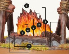 Tale of Painters: Tutorial: How to paint fire flame