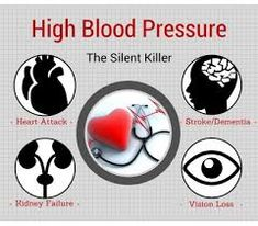 High blood pressure is a common disease in which blood flows through blood vessels (arteries) at higher than normal pressure.s Measuring Blood Pressure Blood pressure is the force of blood pushing against the walls of the arteries as the heart […] Normal Pressure, High Blood Pressure, Kidney Failure, Roots, Centre, Health Care, Herbs, Products, Hypertension Blood Pressure