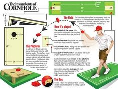 The Ins and Outs of Cornhole - Modern Diy Yard Games, Diy Games, Backyard Games, Outdoor Games, Outdoor Fun, Outdoor Activities, Cornhole Board Plans, Cornhole Rules, Fundraising Games