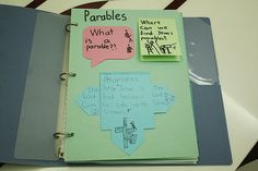 Dinah Zike Notebook Foldables | Parables of Jesus Notebooking | Jimmie's Collage