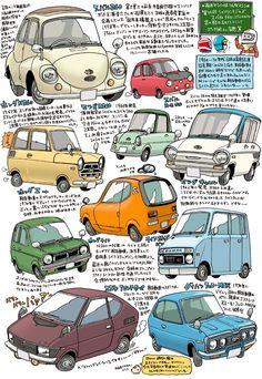 Subaru des années 60-70, en dessins par sky.geocities, Japon.