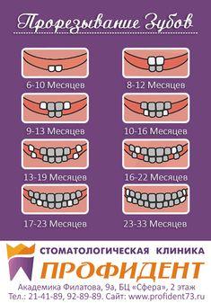 """Креативная реклама, выполненная для стоматологической клиники """"ПрофиДент"""". https://www.instagram.com/malevich173/ Агентство Креативной Рекламы «Malevich» - """"Если о Вас не знают, значит Вас не существует!"""" #design #advertising #creative #idea #ads #dent #dental #clinic #teeth #kids #реклама #дизайн #креатив #идея #стоматология #дантист #клиника #зубы #здоровье #дети"""