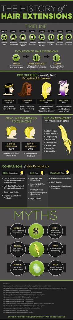 Read about the advantages of clip-in extensions versus sewn-in extensions, the benefits of human hair extensions and myth-busting facts about everything from extension cost to maintenance.