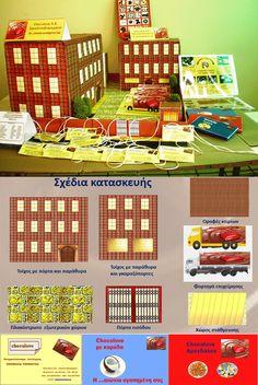Ομαδική εργασία , για το μάθημα της τεχνολογίας στη β΄τάξη γυμνασίου, με θέμα την κατασκευή προϊόντων και μακέτας σοκολατοβιομηχανίας Periodic Table, Periodic Table Chart, Periotic Table