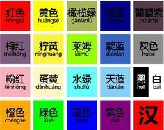 Easy to learn chinese greetings wo