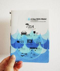 A day with water, idee voor informatiesysteem. Als kaft, bladwijzer, karton, etc.