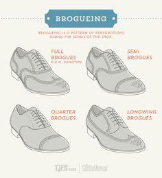 full brogue, semi-brogue, half brogue, quarter brogue, longwing, long wing brogue