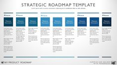 Strategic Roadmap Template Free Simple Roadmap Templates To Help With Your Presentation, Ppt Strategy Roadmap Template Your Strategic Plan Strategic, Free Technology Roadmap Templates Smartsheet, Business Development Plan, Management Development, It Management, Portfolio Management, Business Management, Business Planning, One Page Business Plan, Business Model, Business Analyst