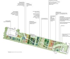 Gallery of Agro Food Park Expansion in Denmark to Combine Urbanity and Agriculture - 18