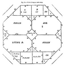 how to build a 2 ft octagon window