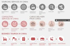 If you really want to walk shoulder to shoulder with current era of globalization in corporate world, you must keep yourself abreast of the indispensable importance of online trading companies in china.