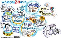 Wisdom 2.0 Asia