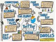 Educational Technology and Mobile Learning: A Beautiful Sketchnote on How Teachers Can Use Twitter for Professional Development