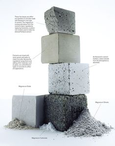 A green technology concept where concrete is able to adsorb carbon dioxide to reduce to our carbon f Concrete Cement, Concrete Design, Cement Art, Concrete Building, Building Facade, Concrete Countertops, Building Plans, Building Design, Concrete Crafts