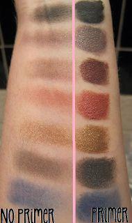 Beauty 101: Makeup Primer Basics